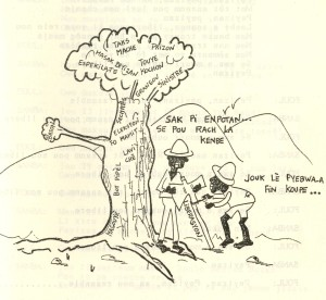 Cartoon from Tèt Kole's 1989 pamphlet commemorating the Jean Rabel massacre.  Peasant farmers plan to cut down the tree of injustice and oppression with the axe of liberation.  (Source: Radio Haïti Inter paper archive)